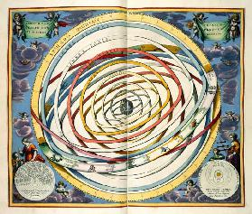 Planetary orbits, plate 18 from ''The Celestial Atlas, or the Harmony of the Universe'' (Atlas coele