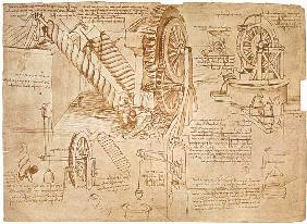 da Vinci, Leonardo : Facsimile of Codex Atlanti...